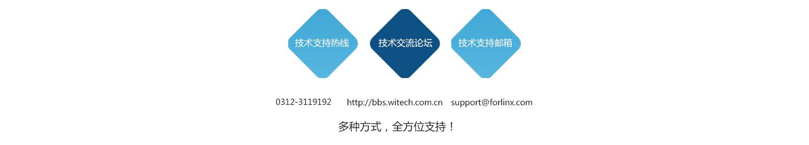 iMX6uL ji术支持fang式