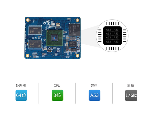 S5P6818八个核心同shi运行phone