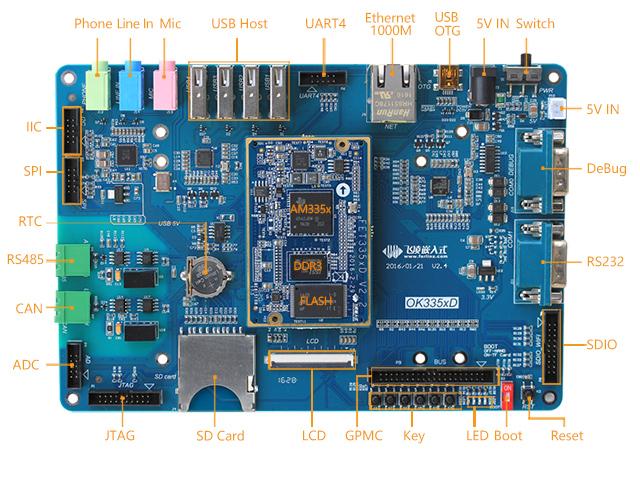 AM335x开fa板接口图phone