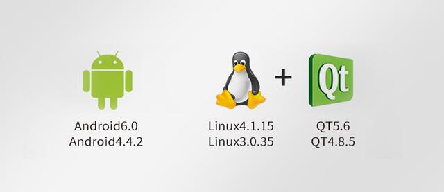 i.MX6Q操作系统支持