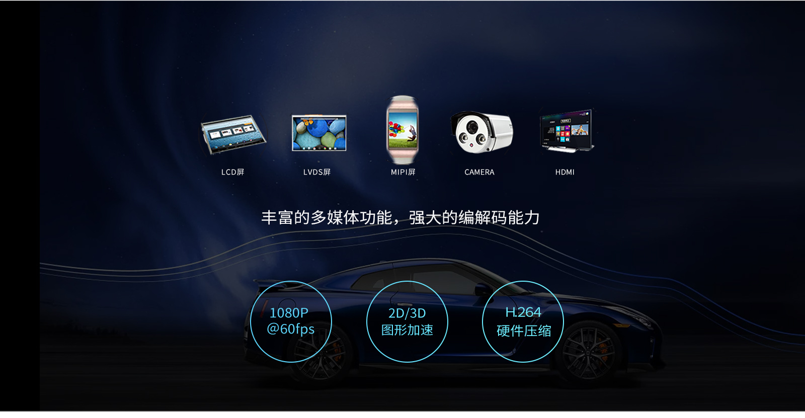 i.MX6Q duo显示 duo图像采集接口