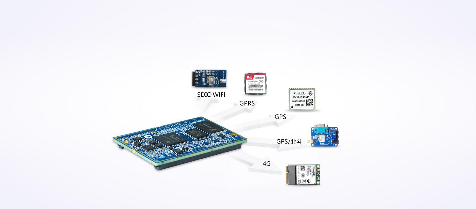 AM335x支持duo种通讯模块