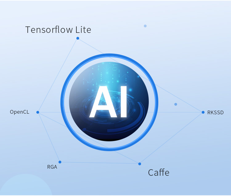 RK3399多种AI框架支持 phone