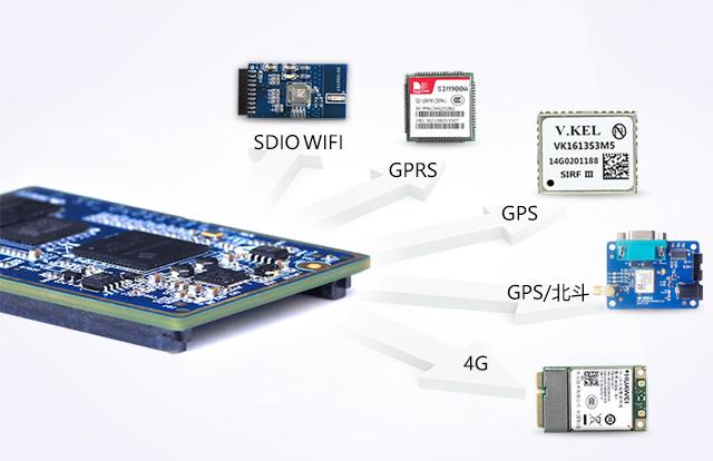 AM335x支持duo种通讯模块phone