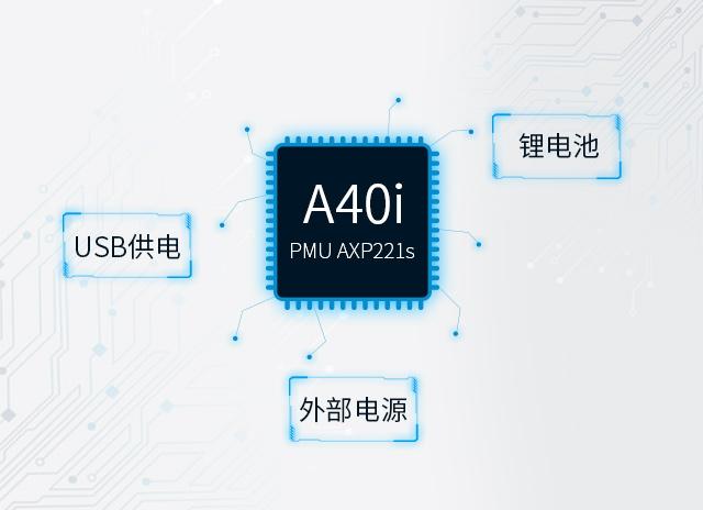 a40i供电方式