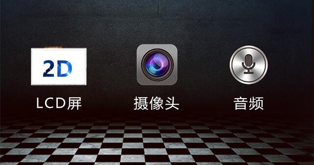 i.MXRT1052音视pinjie口