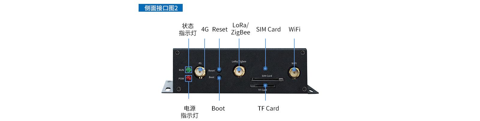 gong业wu联网网关接koutu