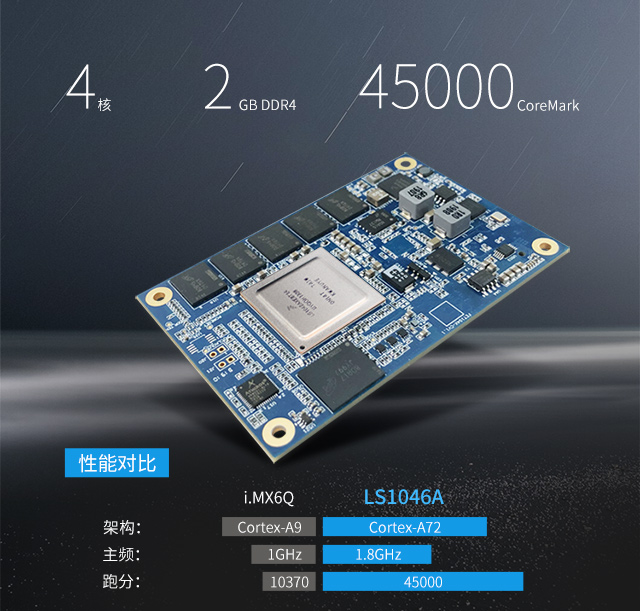 LS1046处理能力