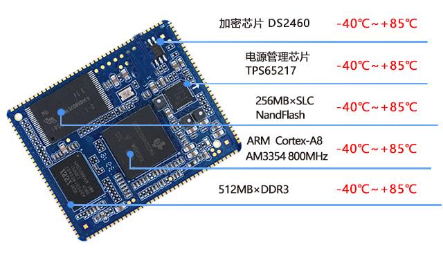 AM335x工ye级he心板phone