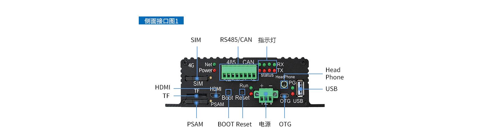 充电zhuang、广gao机、新零售工控机jie口图