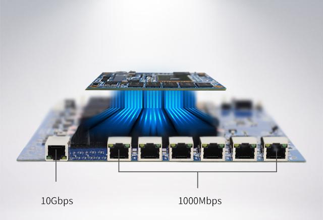 LS1043支持7个网口
