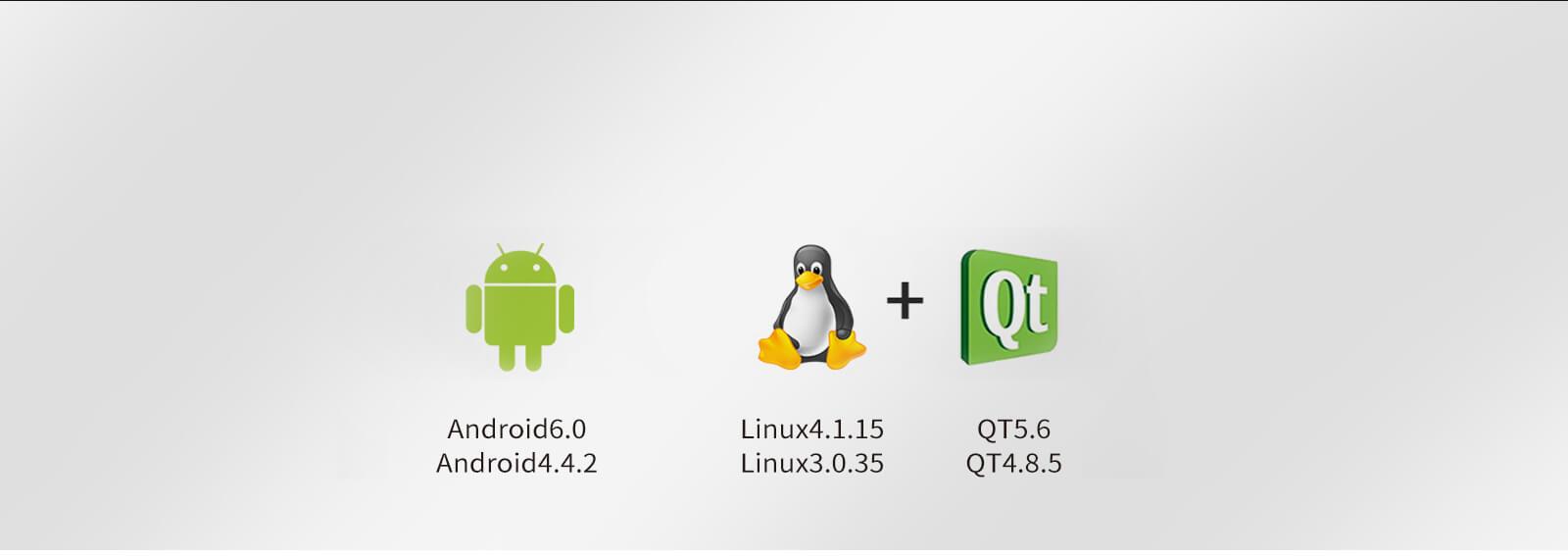 i.MX6Q系统支持