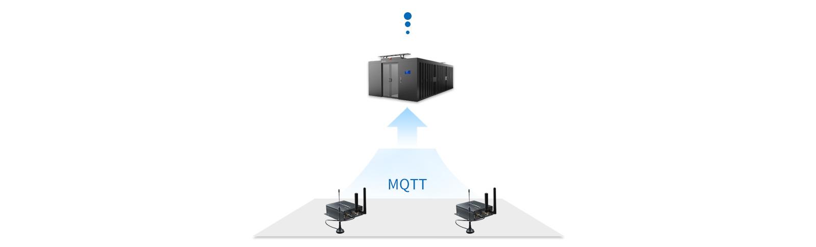 gong襠i?刂С謜u联网领域标准协议MQTT