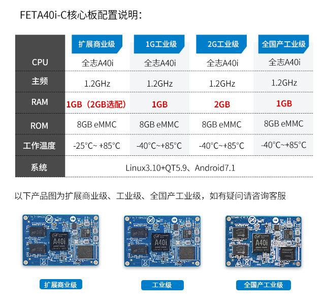 国产工业级A40i的3种配置说ming