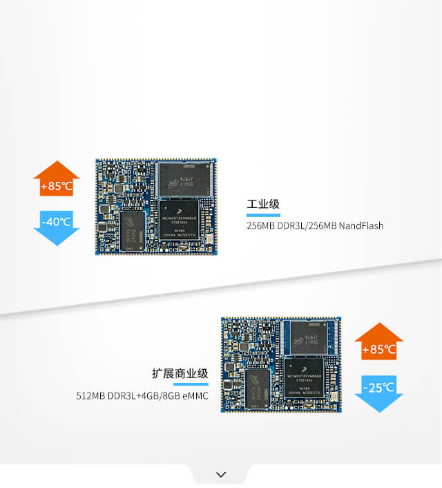 iMX6ULL 核心板zhi持工ye级和扩zhan商ye级两种配置