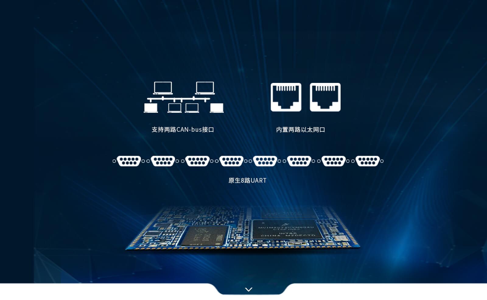 i.MX6ULL核心板双网、双CAN、ba路串口