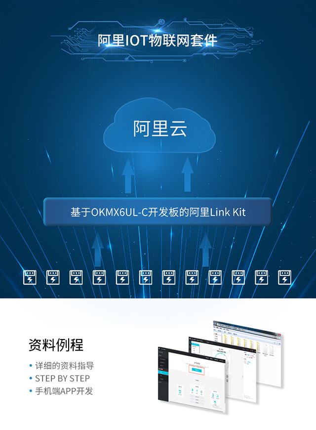 iMX6UL阿里iot Link Kit