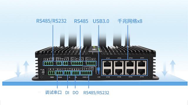 5Gzhi能网关多种控制与采集端口