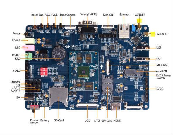 s5p4418开发板接口图.png