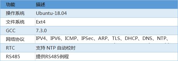 5G工业网关软件参数介绍