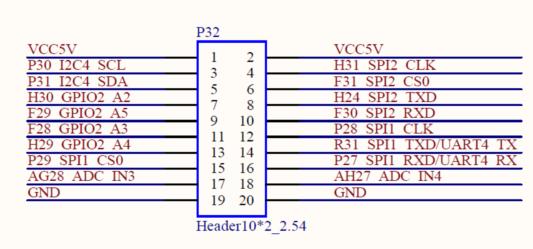 OK3399-C开发板解决方案分享