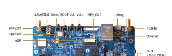 OK3399-C开发板解决方案